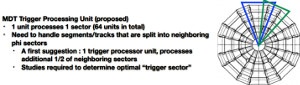 http://ohm.bu.edu/~hazen/ATLAS/Phase2MDT/proposed_trigger_sector_overlap_sm.jpg
